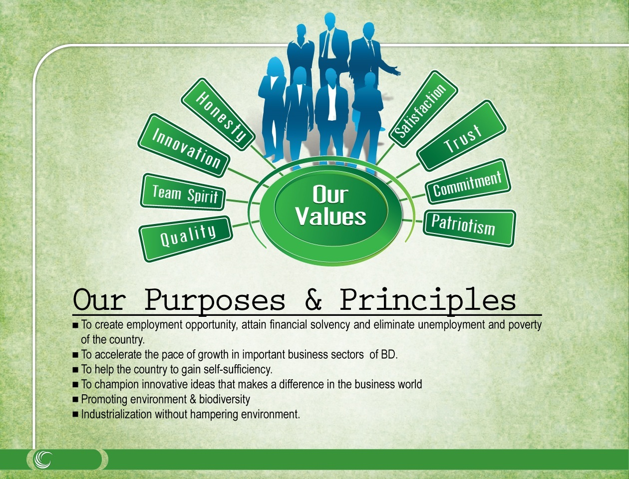 Values & Principle